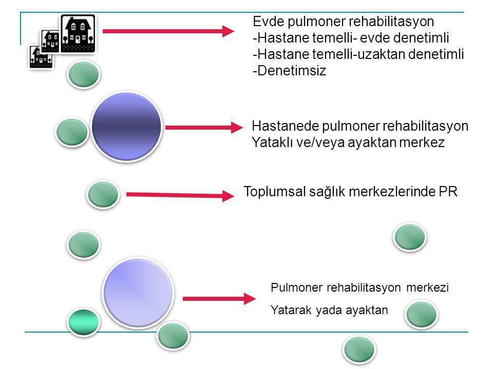 Evde pulmoner rehabilitasyon -Hastane temelli- evde denetimli -Hastane temelli-uzaktan denetimli -Denetimsiz Toplumsal sağlık merkezlerinde PR Hastane
