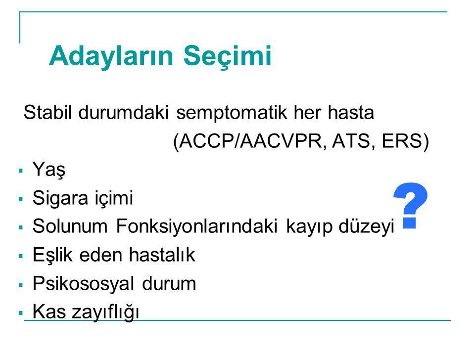Adayların Seçimi Stabil durumdaki semptomatik her hasta (ACCP/AACVPR, ATS, ERS)  Yaş  Sigara içimi  Solunum Fonksiyonlarındaki kayıp düzeyi  Eşlik