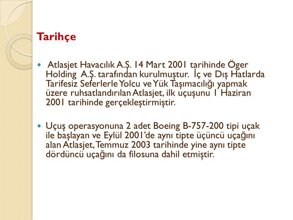 Nisan 2004'e gelindi ğ inde, Murat Ersoy un önderli ğ inde Atlasjet'te yeni bir yapılanmaya gidilmiştir.