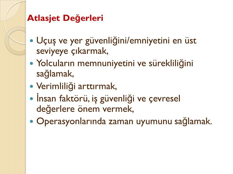 Atlasjet'in Faaliyetleri Atlasjet, kredi kartı numarası yerine cep telefonu numarası ile alışveriş yapmayı sa ğ layan Turkcell mobil cüzdan uygulamasını kullanmaktadır.