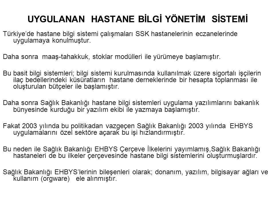 UYGULANAN HASTANE BİLGİ YÖNETİM SİSTEMİ Türkiye'de hastane bilgi sistemi çalışmaları SSK hastanelerinin eczanelerinde uygulamaya konulmuştur. Daha son