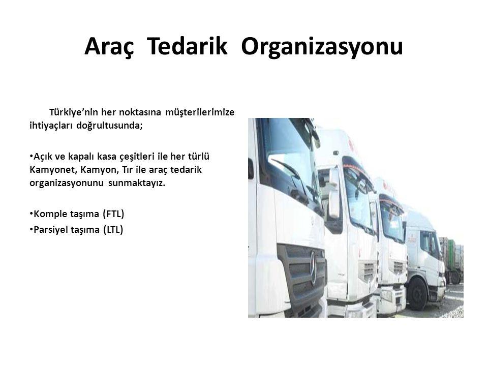 Araç Tedarik Organizasyonu Türkiye'nin her noktasına müşterilerimize ihtiyaçları doğrultusunda; Açık ve kapalı kasa çeşitleri ile her türlü Kamyonet,