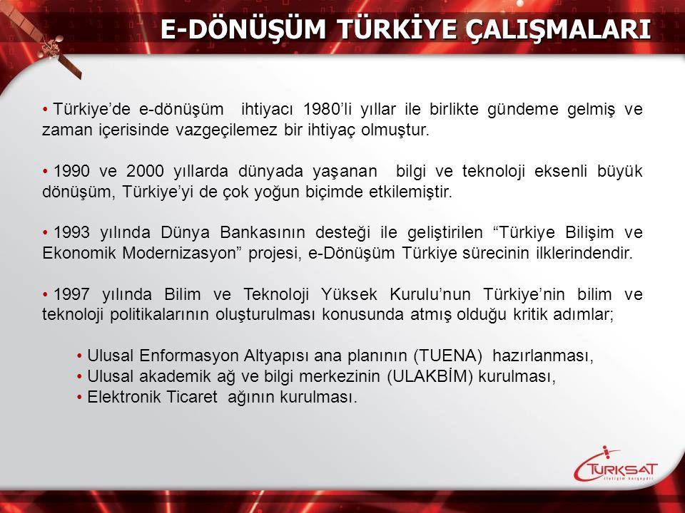 Türkiye'de e-dönüşüm ihtiyacı 1980'li yıllar ile birlikte gündeme gelmiş ve zaman içerisinde vazgeçilemez bir ihtiyaç olmuştur. 1990 ve 2000 yıllarda