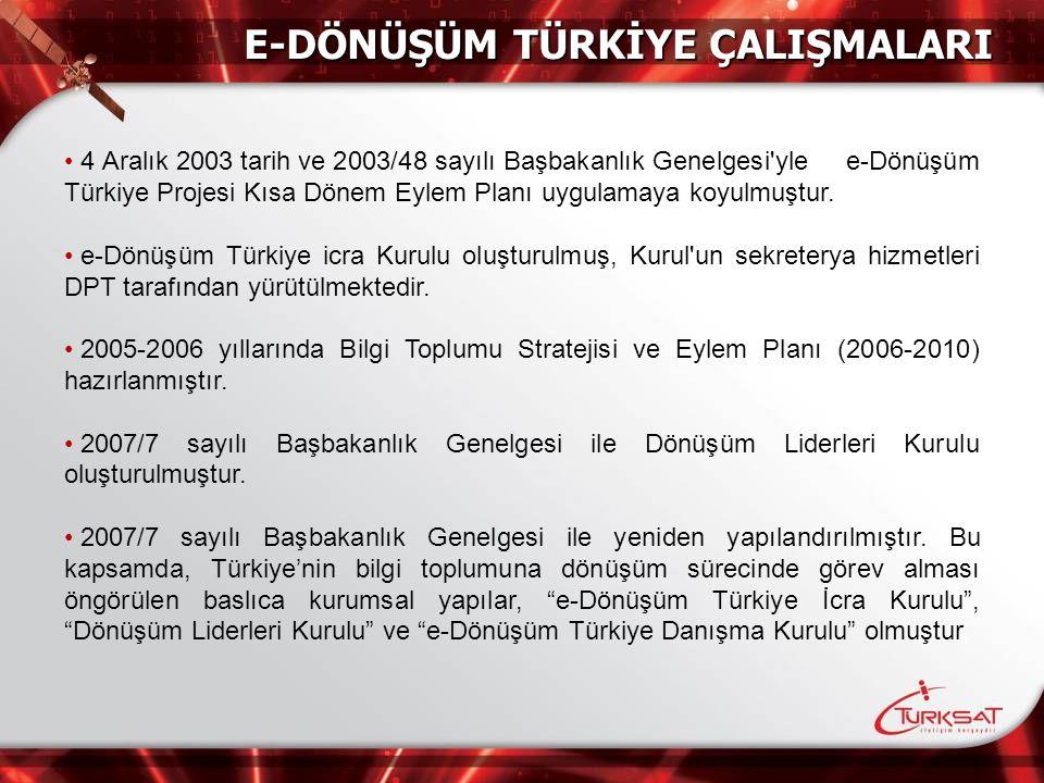 4 Aralık 2003 tarih ve 2003/48 sayılı Başbakanlık Genelgesi'yle e-Dönüşüm Türkiye Projesi Kısa Dönem Eylem Planı uygulamaya koyulmuştur. e-Dönüşüm Tür