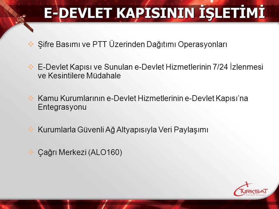  Şifre Basımı ve PTT Üzerinden Dağıtımı Operasyonları  E-Devlet Kapısı ve Sunulan e-Devlet Hizmetlerinin 7/24 İzlenmesi ve Kesintilere Müdahale  Ka