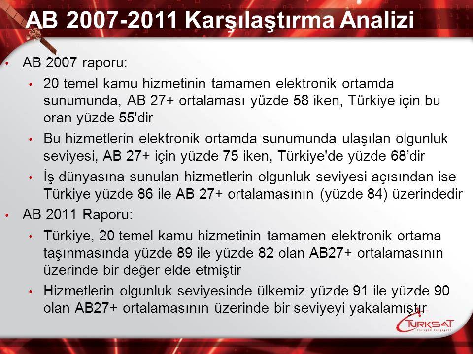 AB 2007 raporu: 20 temel kamu hizmetinin tamamen elektronik ortamda sunumunda, AB 27+ ortalaması yüzde 58 iken, Türkiye için bu oran yüzde 55'dir Bu h