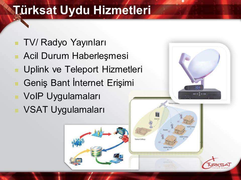 TV/ Radyo Yayınları Acil Durum Haberleşmesi Uplink ve Teleport Hizmetleri Geniş Bant İnternet Erişimi VoIP Uygulamaları VSAT Uygulamaları Türksat Uydu