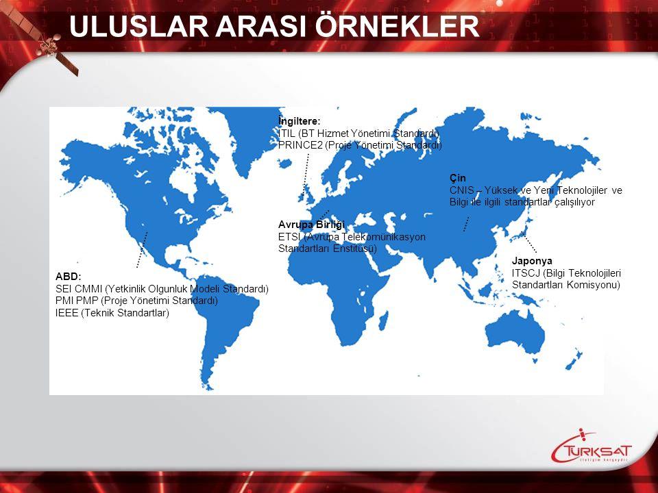 ULUSLAR ARASI ÖRNEKLER İngiltere: ITIL (BT Hizmet Yönetimi Standardı) PRINCE2 (Proje Yönetimi Standardı) ABD: SEI CMMI (Yetkinlik Olgunluk Modeli Stan