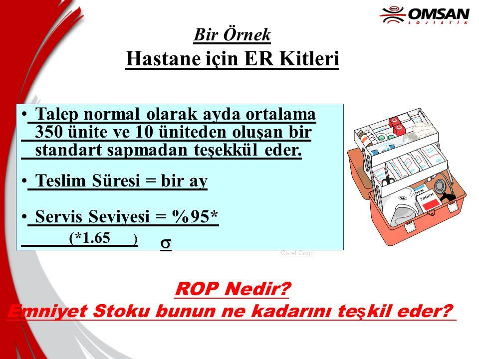 Eksiklik maliyetini [Cu] Tutma maliyeti [Co] ile dengeleme P (DDLT > ROP) * Cu = P (DDLT< ROP) * Co (1-Hizmet Seviyesi) * Cu = Hizmet Seviyesi * Co Hi
