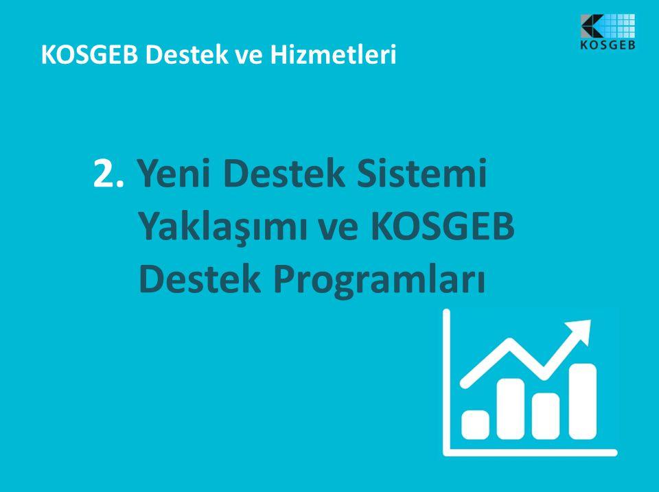2. Yeni Destek Sistemi Yaklaşımı ve KOSGEB Destek Programları KOSGEB Destek ve Hizmetleri
