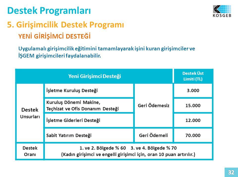 Destek Programları 5.