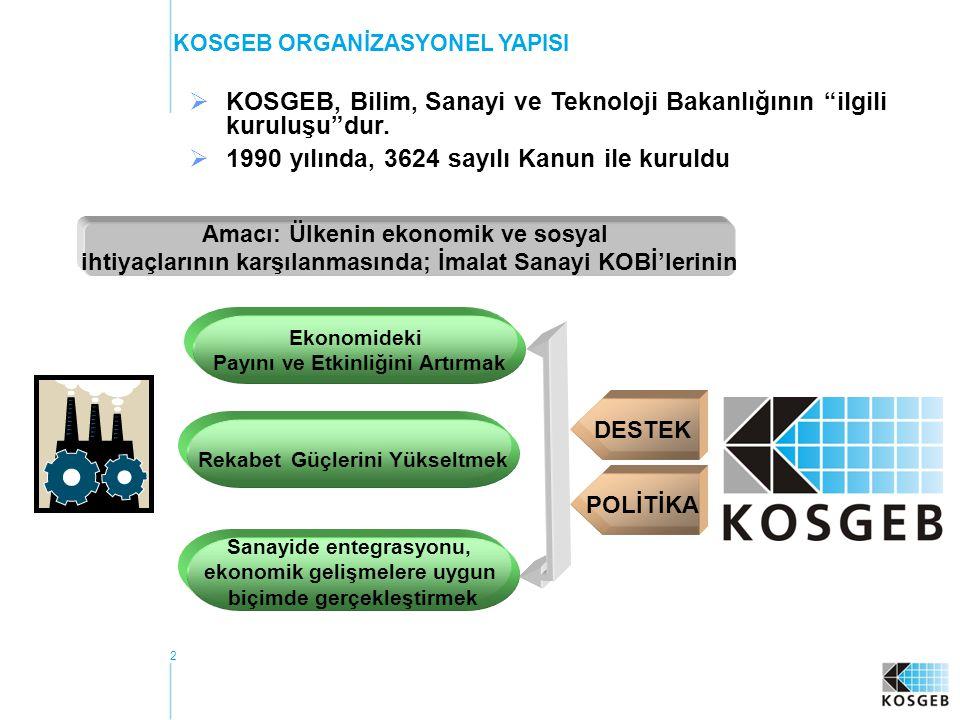 2  KOSGEB, Bilim, Sanayi ve Teknoloji Bakanlığının ilgili kuruluşu dur.
