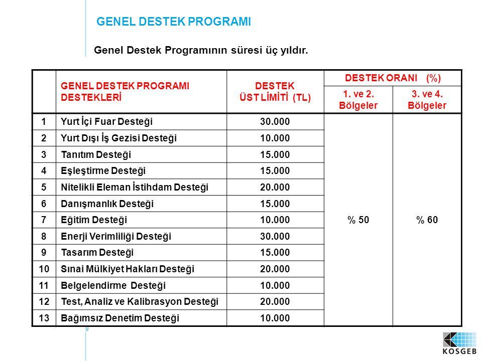 9 GENEL DESTEK PROGRAMI DESTEKLERİ DESTEK ÜST LİMİTİ (TL) DESTEK ORANI (%) 1.
