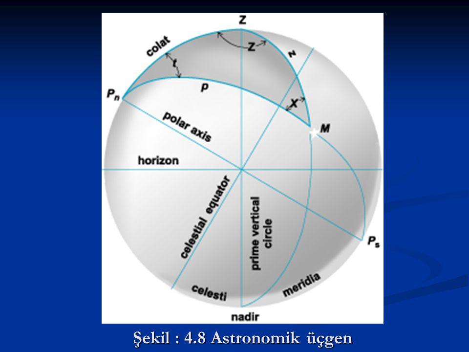 Buraya kadar tanımlanan büyüklükler, gözleyiciye ilişkin büyüklükler (düşey, ufuk, vb.) yeryuvarının dönmesine ilişkin büyüklüklerdir.