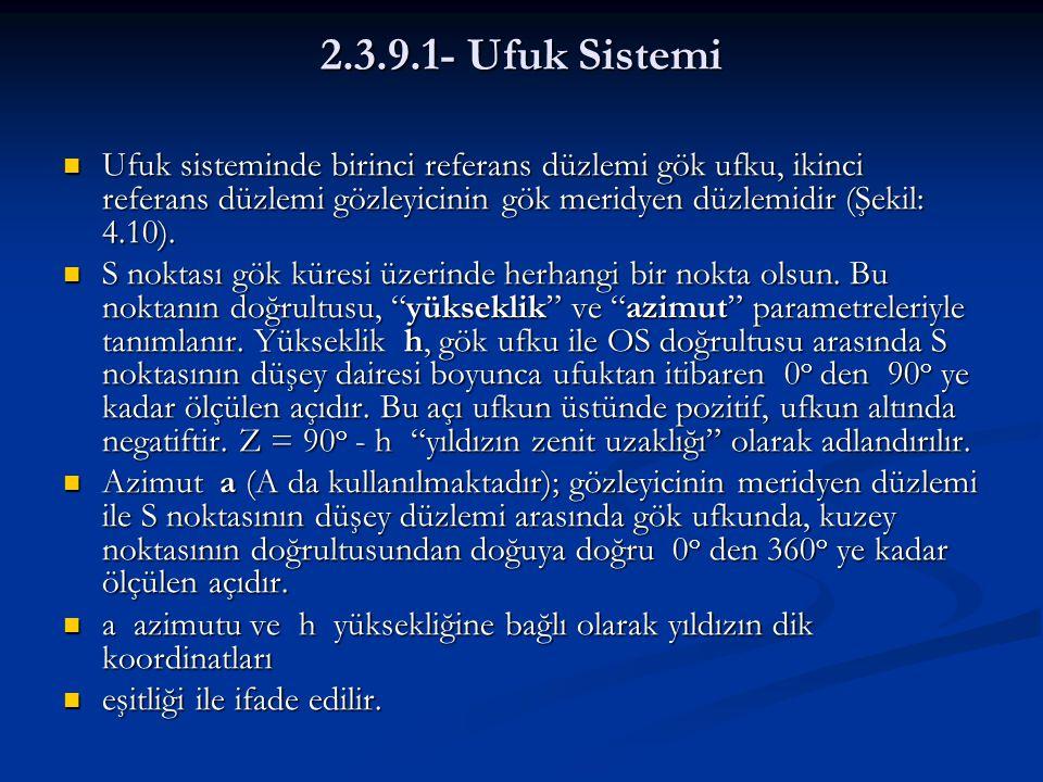2.3.9.1- Ufuk Sistemi Ufuk sisteminde birinci referans düzlemi gök ufku, ikinci referans düzlemi gözleyicinin gök meridyen düzlemidir (Şekil: 4.10). U