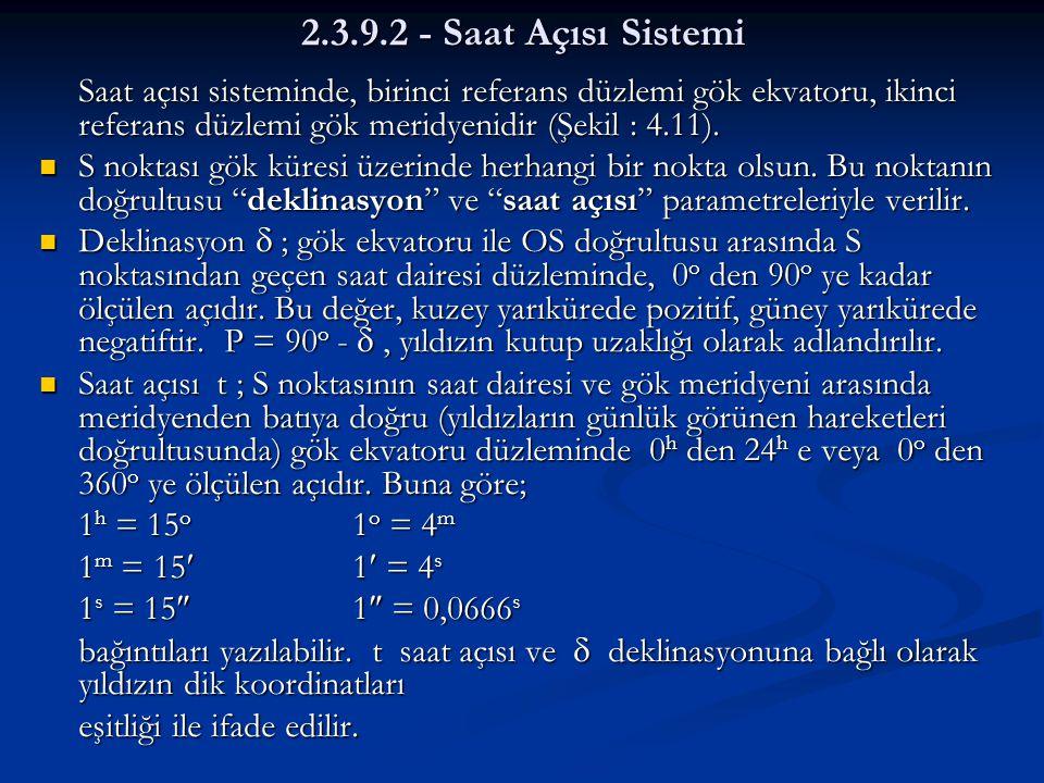 2.3.9.2 - Saat Açısı Sistemi Saat açısı sisteminde, birinci referans düzlemi gök ekvatoru, ikinci referans düzlemi gök meridyenidir (Şekil : 4.11). S