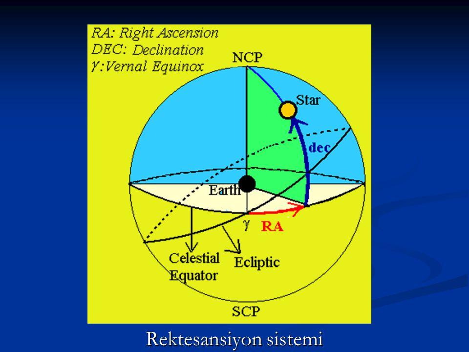 4.3.2.4 - Ekliptik Sistemi Ekliptik sisteminde, birinci referans düzlemi ekliptiktir.