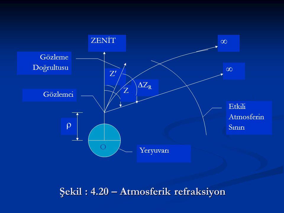 Gözleme Doğrultusu O    ZENİT Etkili Atmosferin Sınırı Yeryuvarı Gözlemci  Z R Z Z
