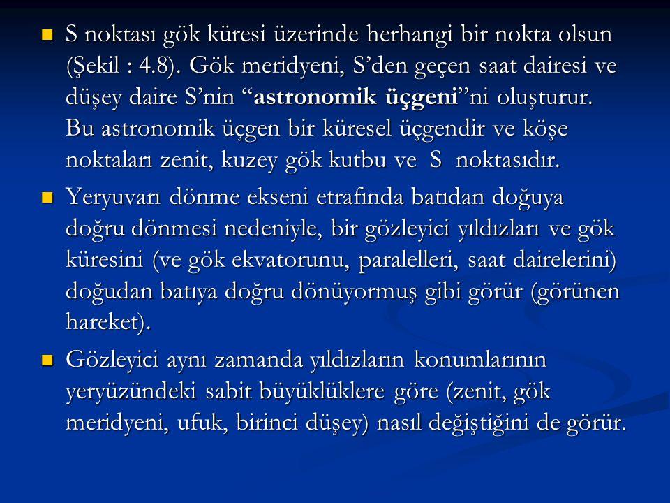 """S noktası gök küresi üzerinde herhangi bir nokta olsun (Şekil : 4.8). Gök meridyeni, S'den geçen saat dairesi ve düşey daire S'nin """"astronomik üçgeni"""""""