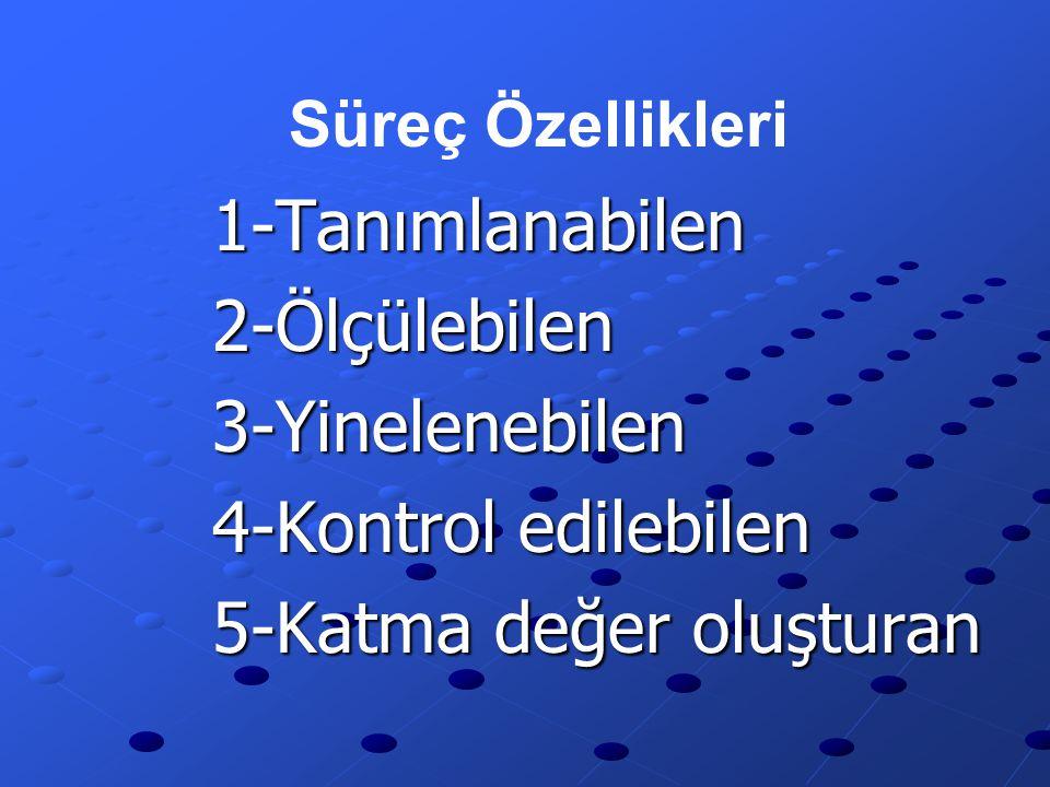 1-Tanımlanabilen2-Ölçülebilen3-Yinelenebilen 4-Kontrol edilebilen 5-Katma değer oluşturan Süreç Özellikleri