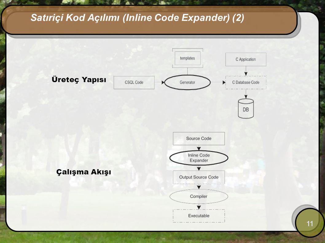 11 Satıriçi Kod Açılımı (Inline Code Expander) (2) Çalışma Akışı Üreteç Yapısı