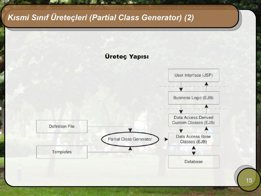 15 Kısmi Sınıf Üreteçleri (Partial Class Generator) (2) Üreteç Yapısı