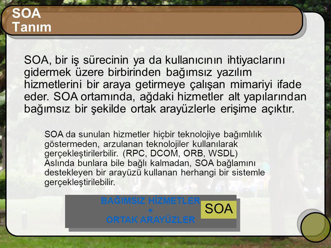 SOA Tanım SOA, bir iş sürecinin ya da kullanıcının ihtiyaclarını gidermek üzere birbirinden bağımsız yazılım hizmetlerini bir araya getirmeye çalışan