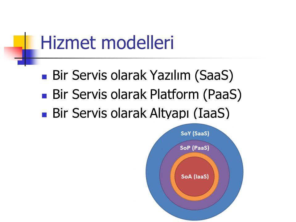 Hizmet modelleri Bir Servis olarak Yazılım (SaaS) Bir Servis olarak Platform (PaaS) Bir Servis olarak Altyapı (IaaS) 15