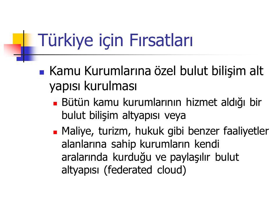 Türkiye için Fırsatları Kamu Kurumlarına özel bulut bilişim alt yapısı kurulması Bütün kamu kurumlarının hizmet aldığı bir bulut bilişim altyapısı vey