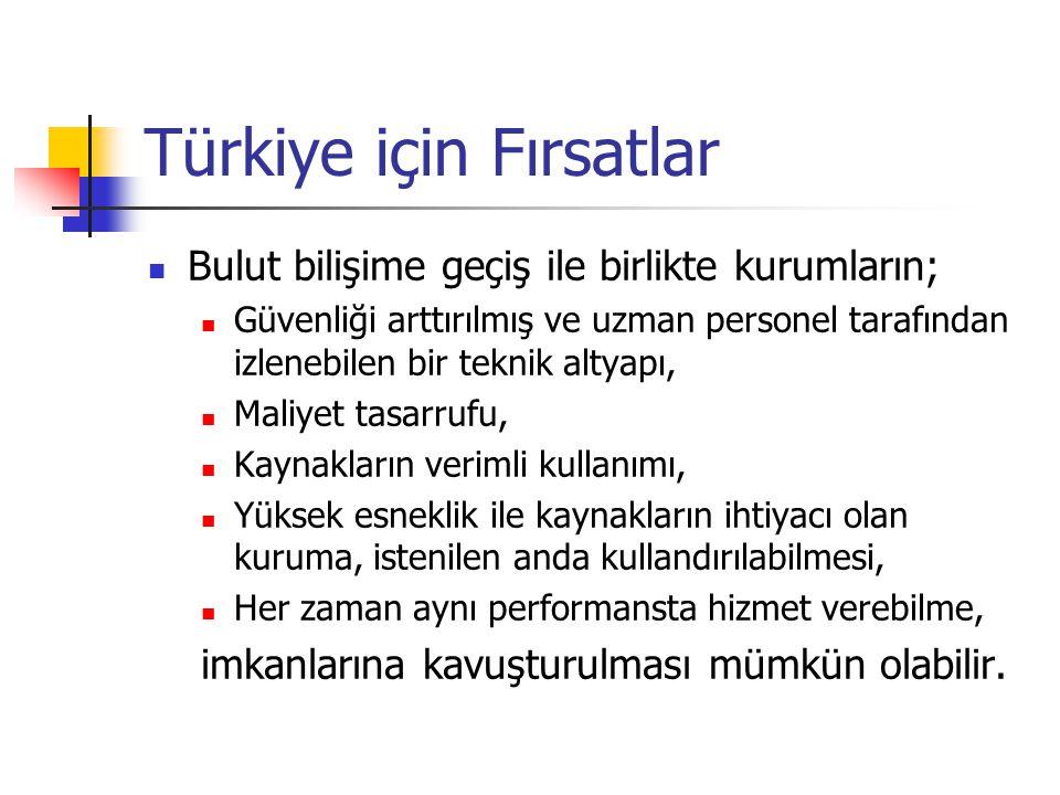 Türkiye için Fırsatlar Bulut bilişime geçiş ile birlikte kurumların; Güvenliği arttırılmış ve uzman personel tarafından izlenebilen bir teknik altyapı