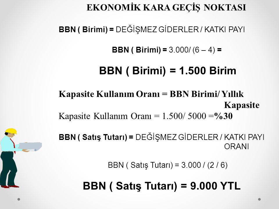 BBN ( Birimi) = DEĞİŞMEZ GİDERLER / KATKI PAYI BBN ( Birimi) = 3.000/ (6 – 4) = BBN ( Birimi) = 1.500 Birim Kapasite Kullanım Oranı = BBN Birimi/ Yıll