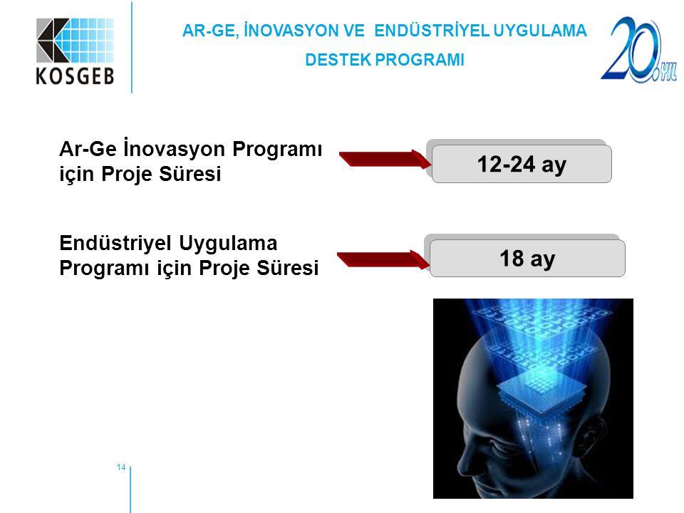 14 Ar-Ge İnovasyon Programı için Proje Süresi 12-24 ay Endüstriyel Uygulama Programı için Proje Süresi 18 ay AR-GE, İNOVASYON VE ENDÜSTRİYEL UYGULAMA