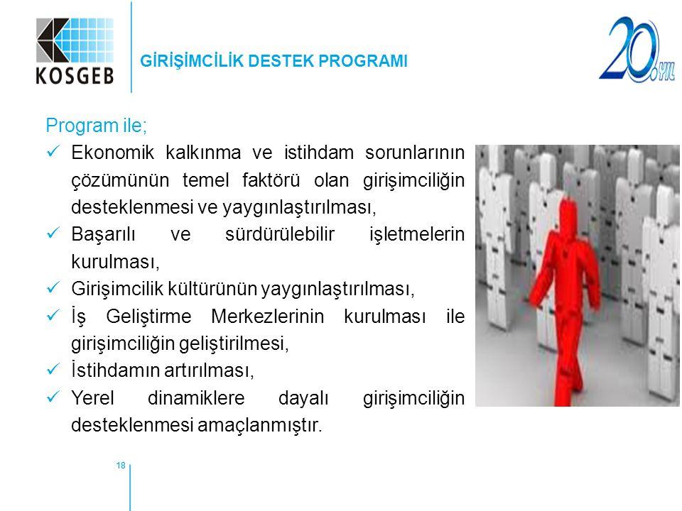 18 Program ile; Ekonomik kalkınma ve istihdam sorunlarının çözümünün temel faktörü olan girişimciliğin desteklenmesi ve yaygınlaştırılması, Başarılı v