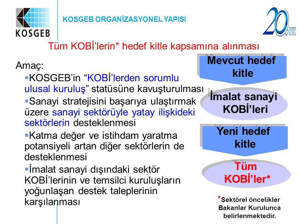 24 DESTEK UNSURU ÜST LİMİT (TL) DESTEK ORANI (%) (1.
