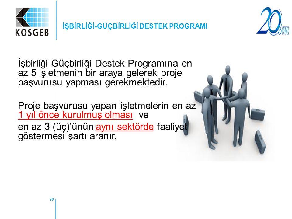 36 İşbirliği-Güçbirliği Destek Programına en az 5 işletmenin bir araya gelerek proje başvurusu yapması gerekmektedir. Proje başvurusu yapan işletmeler