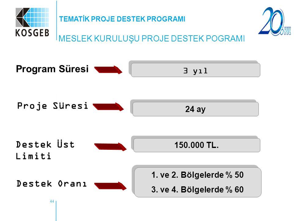 44 Program Süresi 3 yıl Proje Süresi 24 ay Destek Üst Limiti 150.000 TL. Destek Oranı 1. ve 2. Bölgelerde % 50 3. ve 4. Bölgelerde % 60 1. ve 2. Bölge