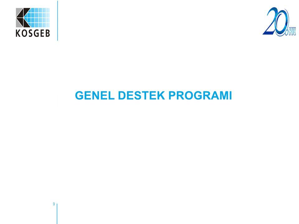 30 Program Süresi 3 yıl Proje Süresi 6-24 ay Destek Üst Limiti 150.000 TL Destek Oranı 1.