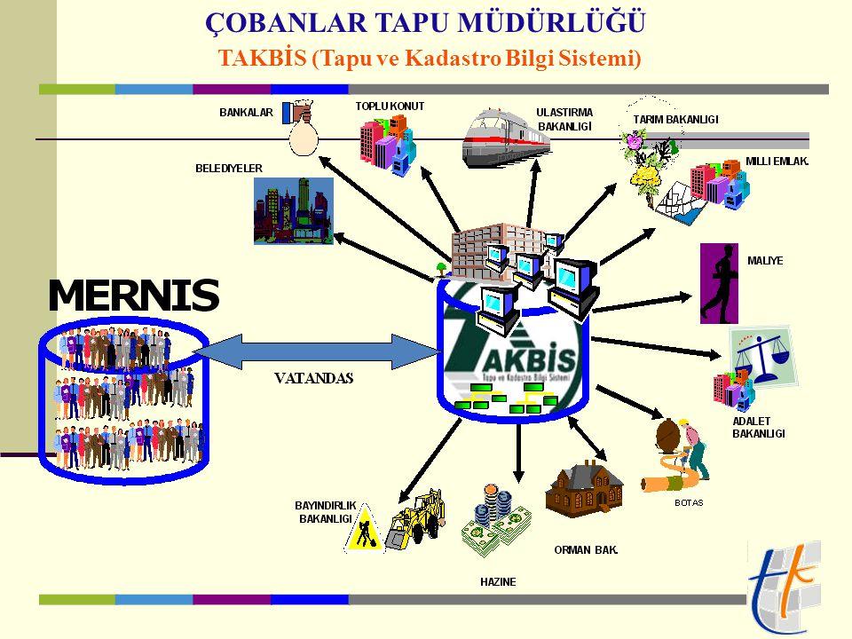 ÇOBANLAR TAPU MÜDÜRLÜĞÜ TAKBİS (Tapu ve Kadastro Bilgi Sistemi)