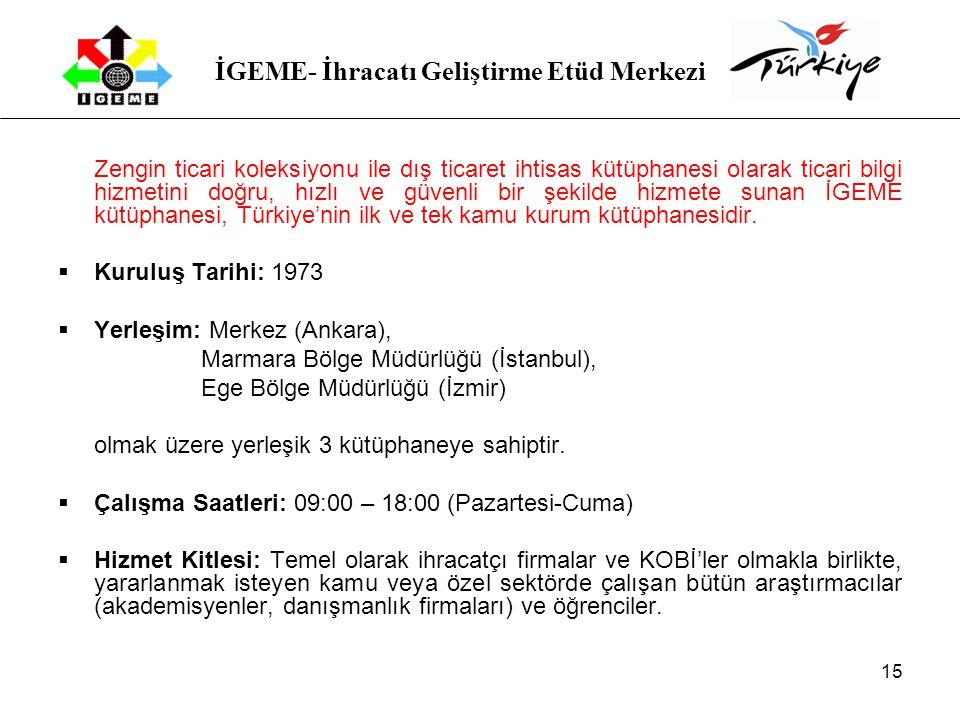 İGEME- İhracatı Geliştirme Etüd Merkezi 15 Zengin ticari koleksiyonu ile dış ticaret ihtisas kütüphanesi olarak ticari bilgi hizmetini doğru, hızlı ve güvenli bir şekilde hizmete sunan İGEME kütüphanesi, Türkiye'nin ilk ve tek kamu kurum kütüphanesidir.