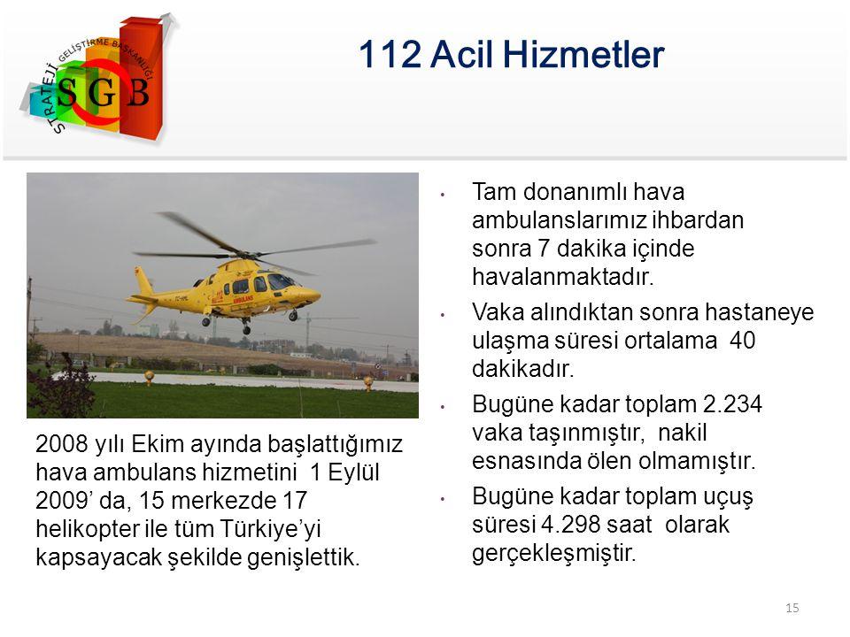 112 Acil Hizmetler Tam donanımlı hava ambulanslarımız ihbardan sonra 7 dakika içinde havalanmaktadır. Vaka alındıktan sonra hastaneye ulaşma süresi or