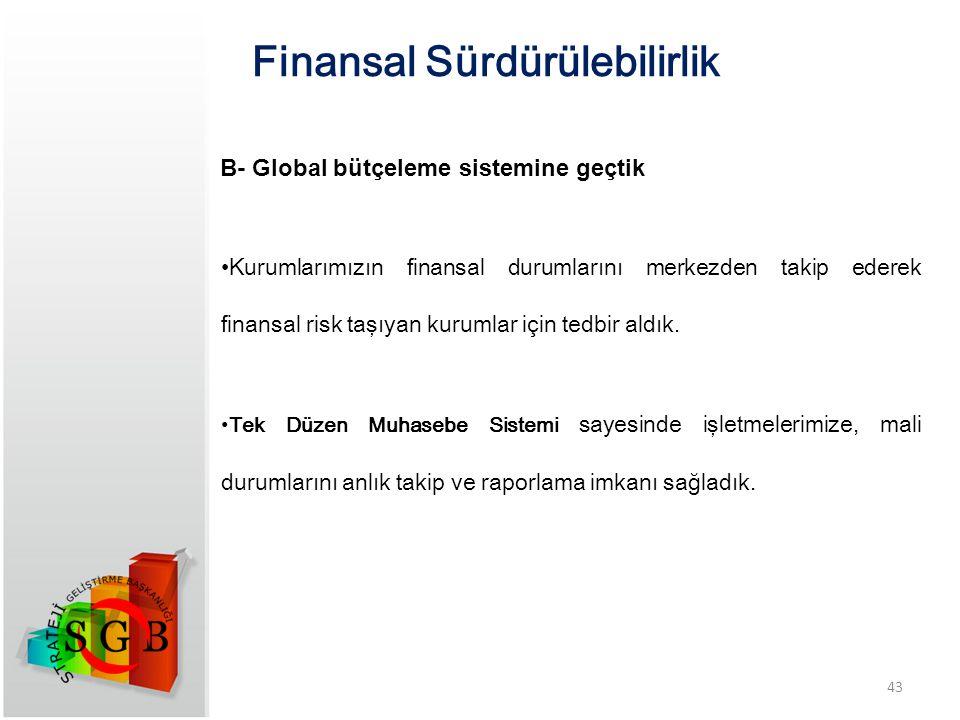 Kurumlarımızın finansal durumlarını merkezden takip ederek finansal risk taşıyan kurumlar için tedbir aldık. Tek Düzen Muhasebe Sistemi sayesinde işle