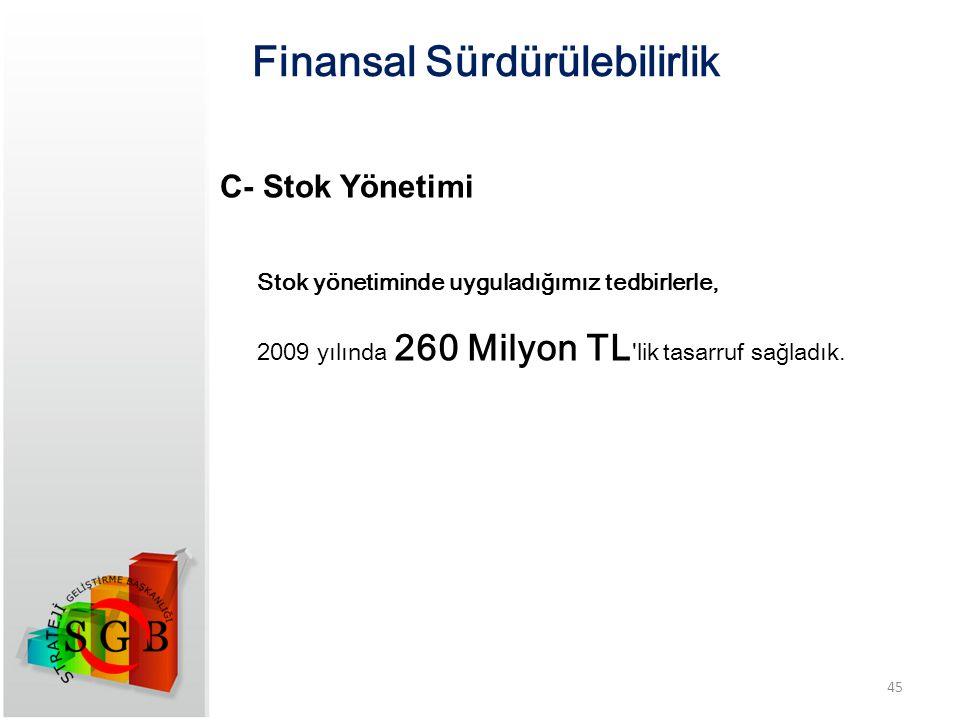 C- Stok Yönetimi Finansal Sürdürülebilirlik Stok yönetiminde uyguladığımız tedbirlerle, 2009 yılında 260 Milyon TL 'lik tasarruf sağladık. 45