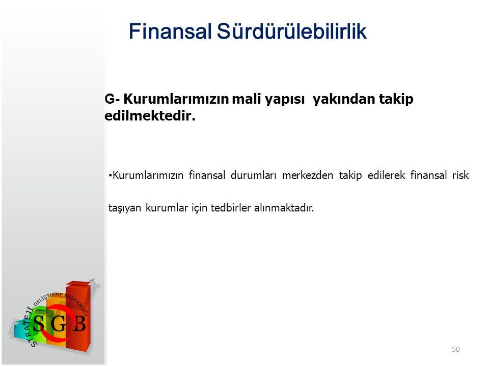 G- Kurumlarımızın mali yapısı yakından takip edilmektedir. Kurumlarımızın finansal durumları merkezden takip edilerek finansal risk taşıyan kurumlar i