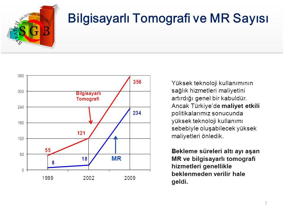MR Bilgisayarlı Tomografi Yüksek teknoloji kullanımının sağlık hizmetleri maliyetini artırdığı genel bir kabuldür. Ancak Türkiye'de maliyet etkili pol