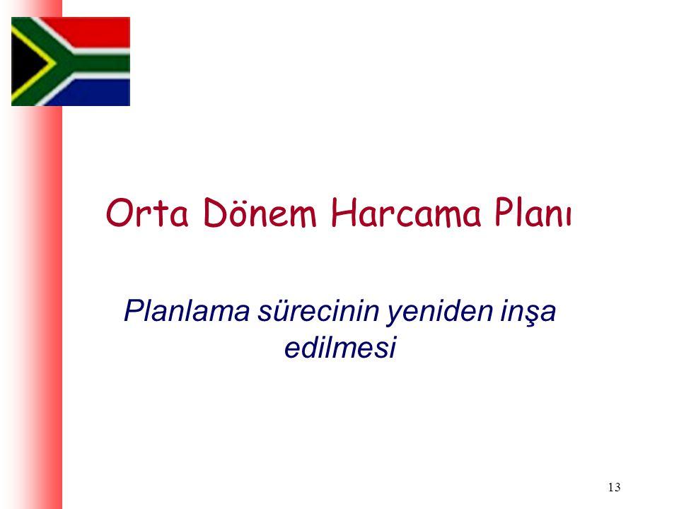 13 Orta Dönem Harcama Planı Planlama sürecinin yeniden inşa edilmesi