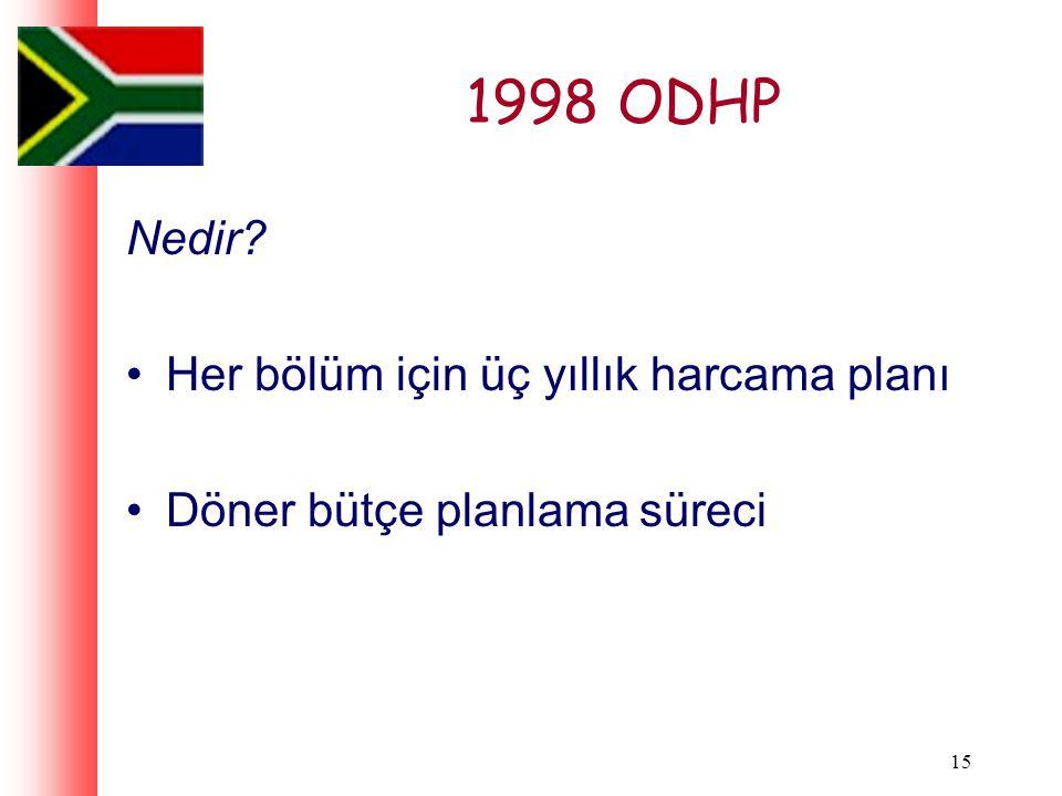 15 1998 ODHP Nedir? Her bölüm için üç yıllık harcama planı Döner bütçe planlama süreci