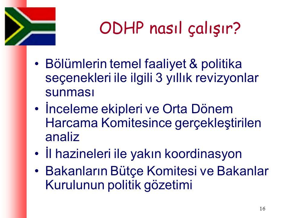 16 ODHP nasıl çalışır.