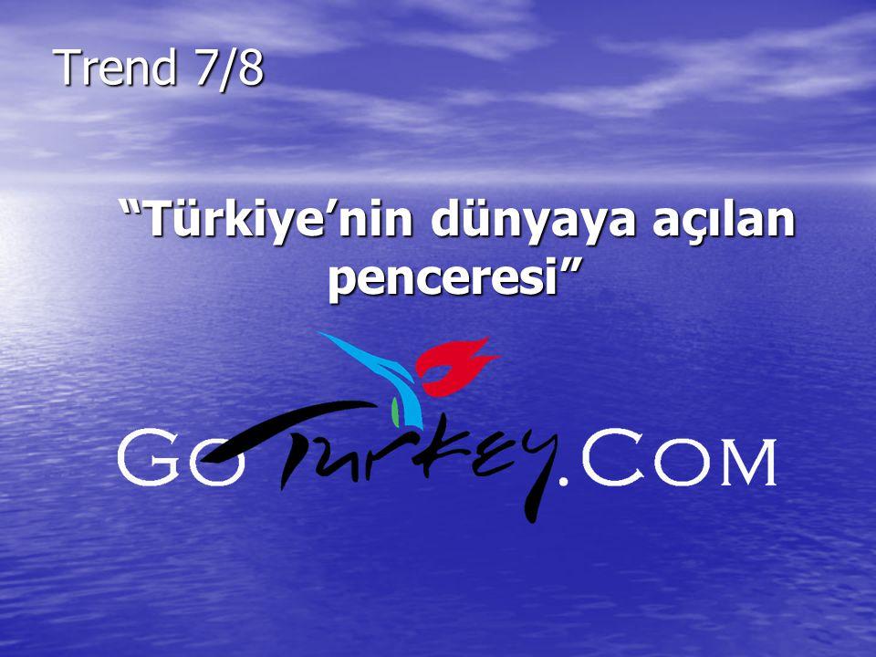 Türkiye'nin dünyaya açılan penceresi Türkiye'nin dünyaya açılan penceresi Trend 7/8