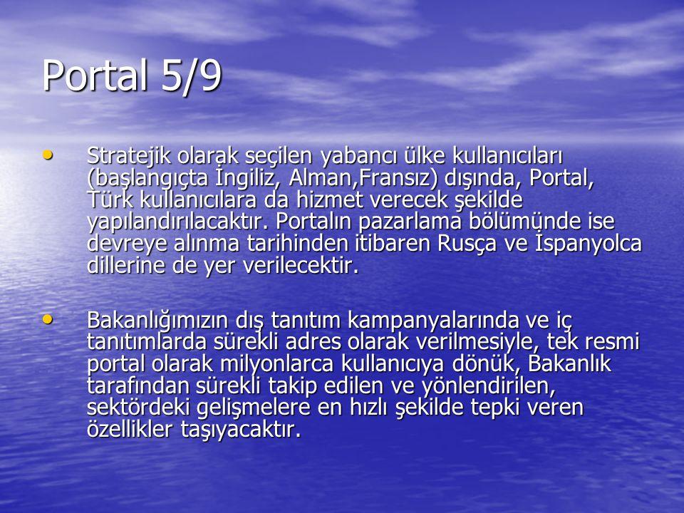 Stratejik olarak seçilen yabancı ülke kullanıcıları (başlangıçta İngiliz, Alman,Fransız) dışında, Portal, Türk kullanıcılara da hizmet verecek şekilde yapılandırılacaktır.