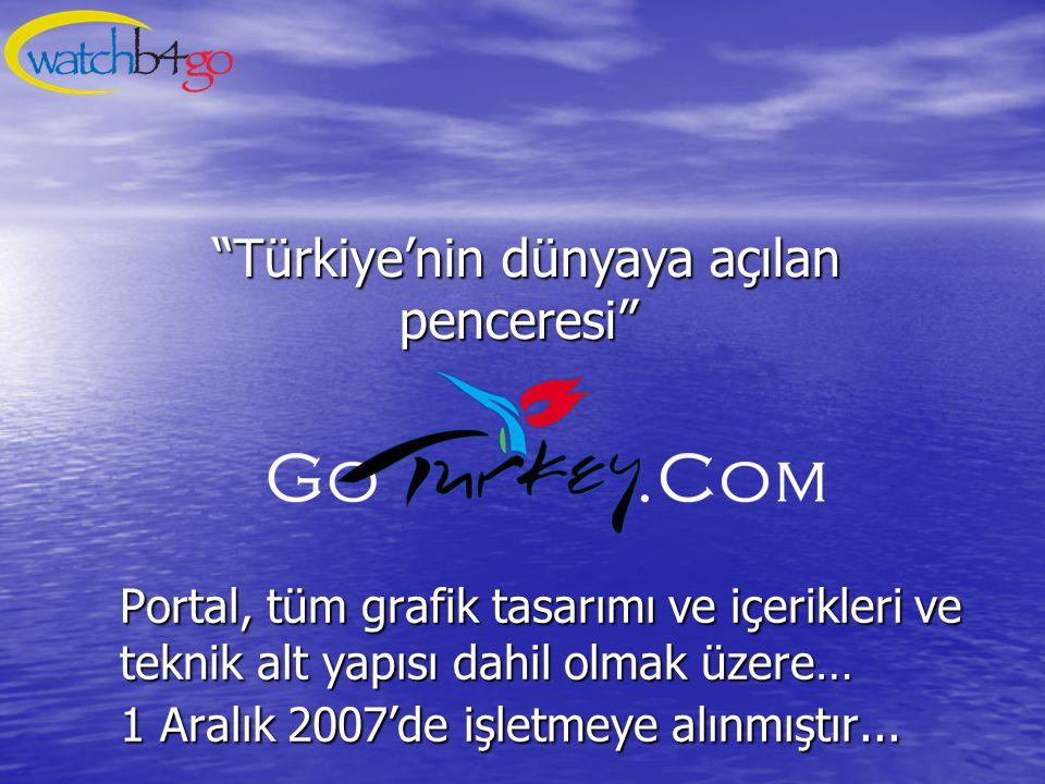 Portal, tüm grafik tasarımı ve içerikleri ve teknik alt yapısı dahil olmak üzere… 1 Aralık 2007'de işletmeye alınmıştır...